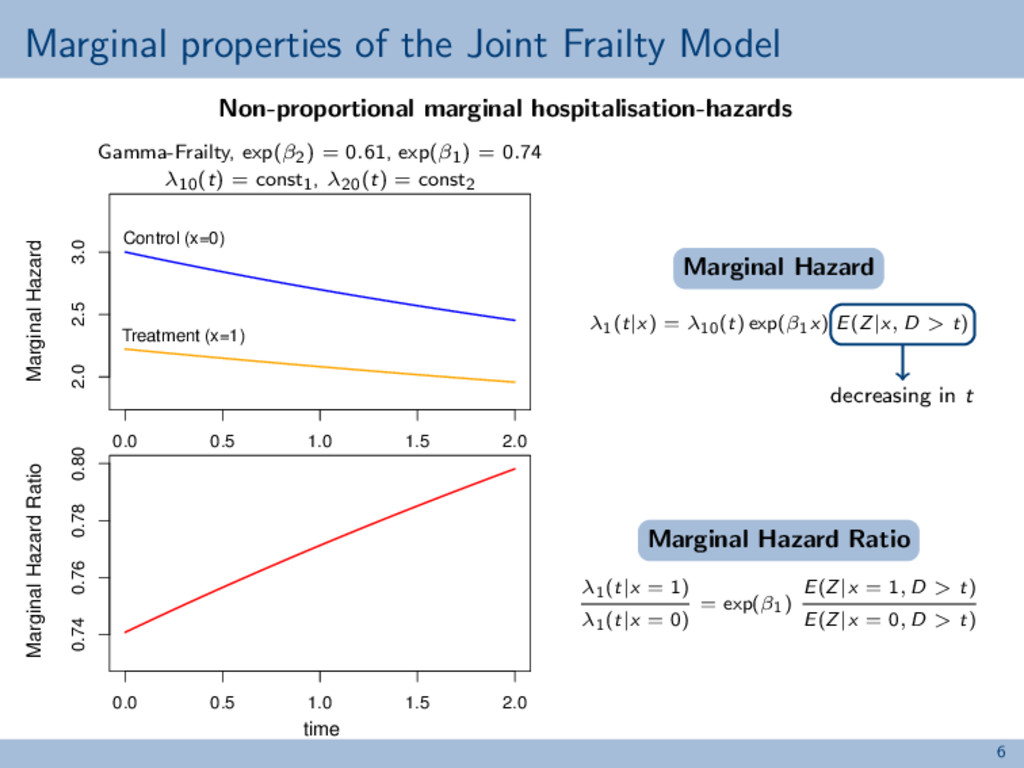 Marginal properties of the Joint Frailty Model ...