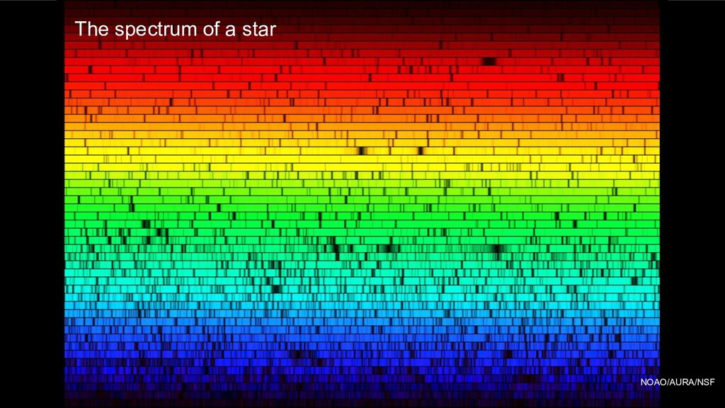 NOAO/AURA/NSF The spectrum of a star