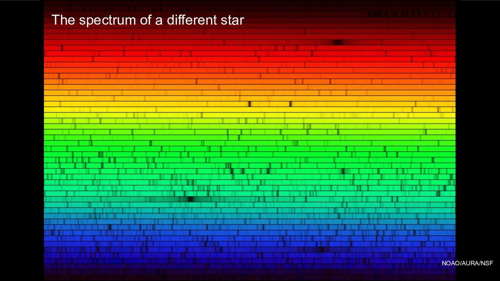 NOAO/AURA/NSF The spectrum of a different star