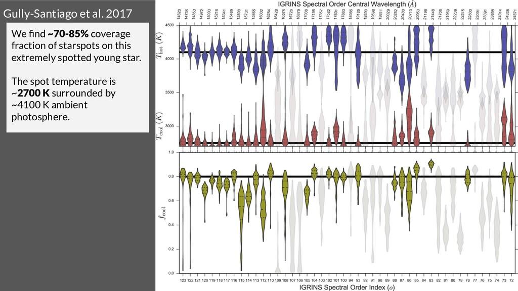 We find ~70-85% coverage fraction of starspots o...