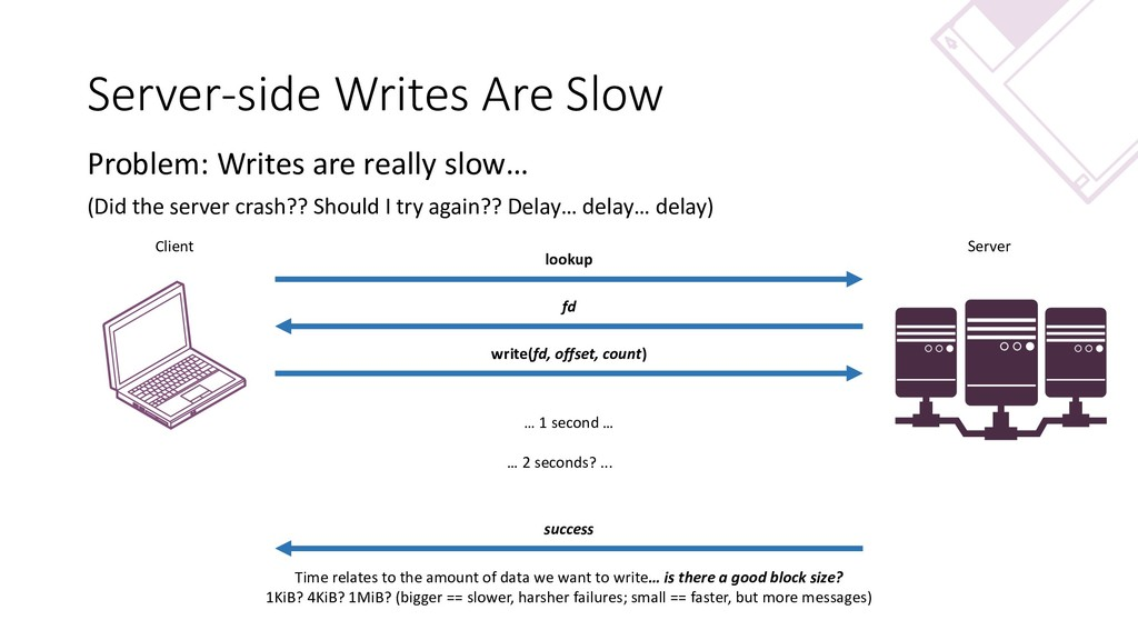 Server-side Writes Are Slow Problem: Writes are...