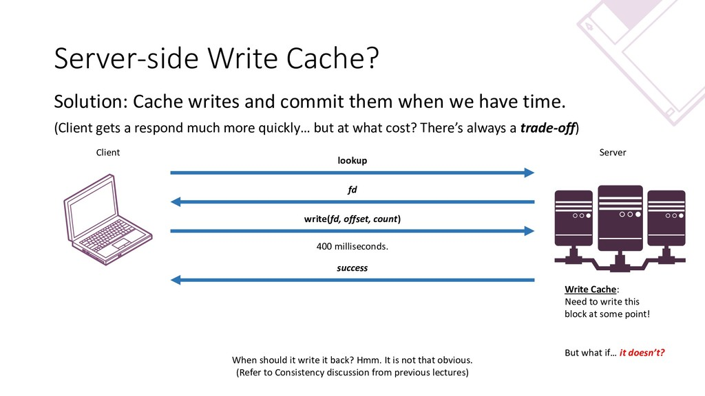 Server-side Write Cache? Solution: Cache writes...
