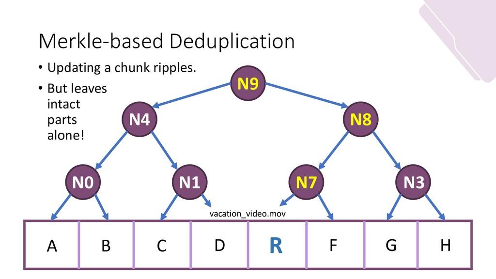 Merkle-based Deduplication • Updating a chunk r...