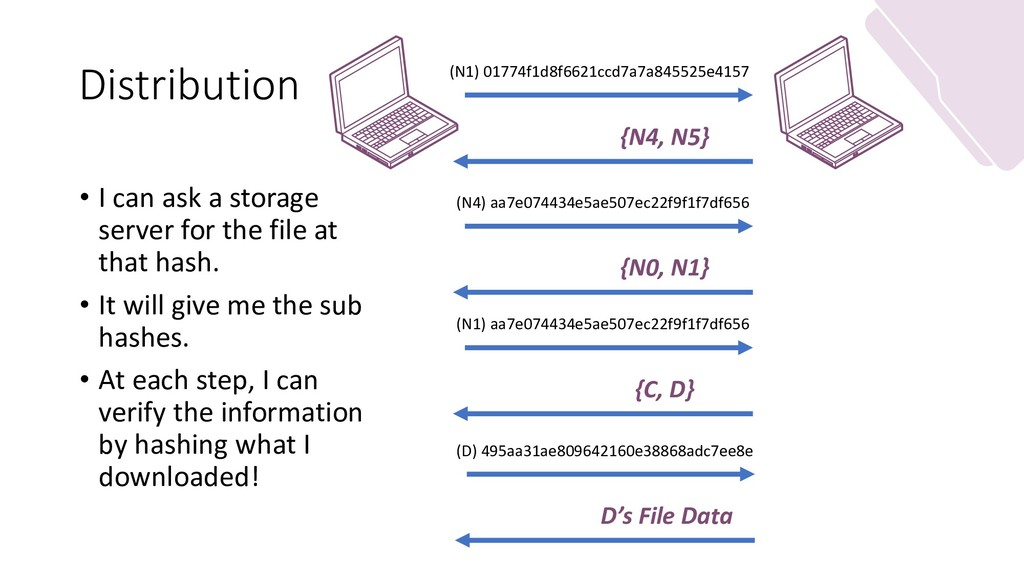 Distribution • I can ask a storage server for t...