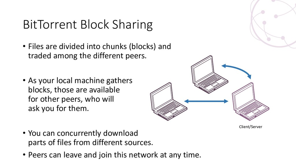 BitTorrent Block Sharing • Files are divided in...