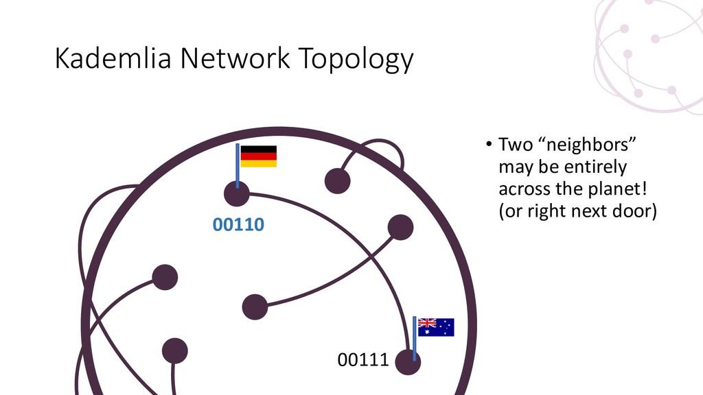 """Kademlia Network Topology • Two """"neighbors"""" may..."""