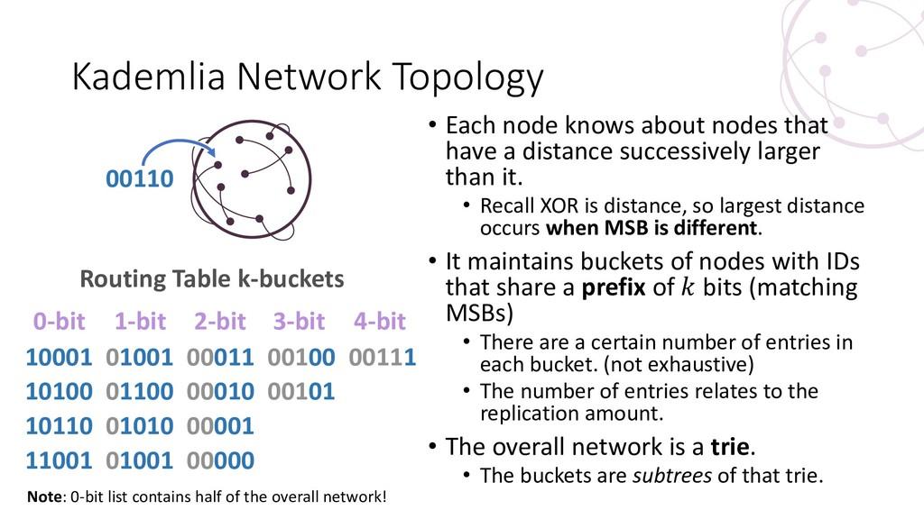 Kademlia Network Topology • Each node knows abo...