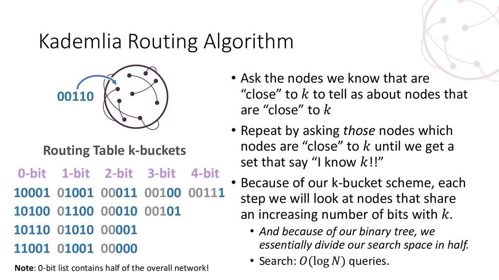 Kademlia Routing Algorithm • Ask the nodes we k...