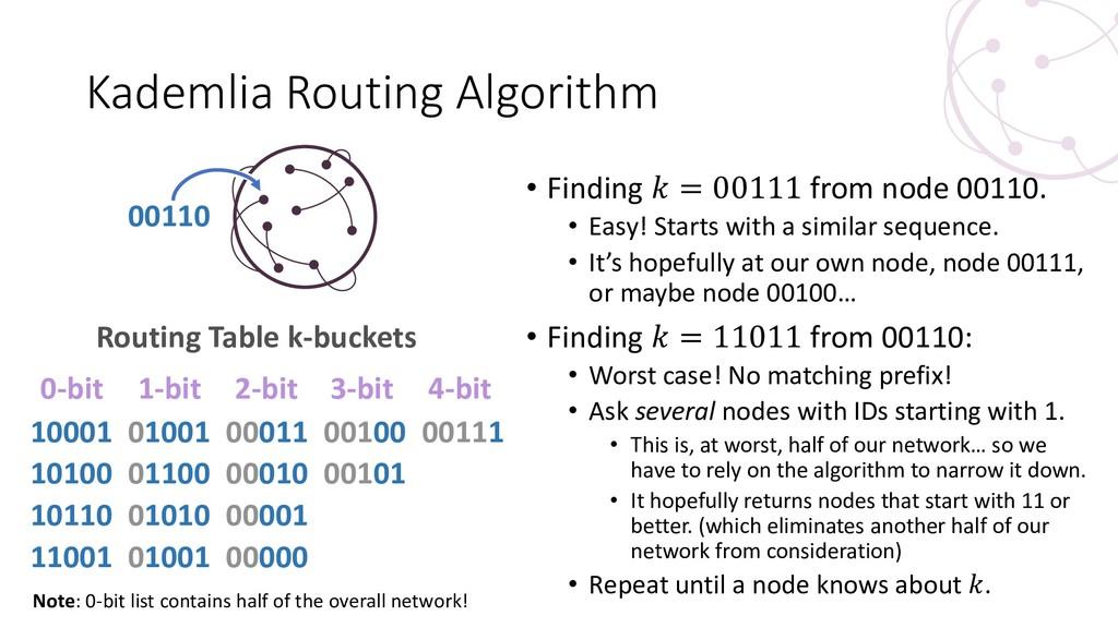 Kademlia Routing Algorithm • Finding  = 00111 f...
