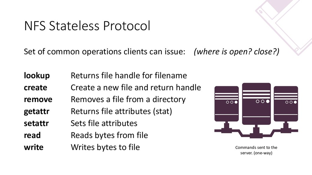 NFS Stateless Protocol Set of common operations...
