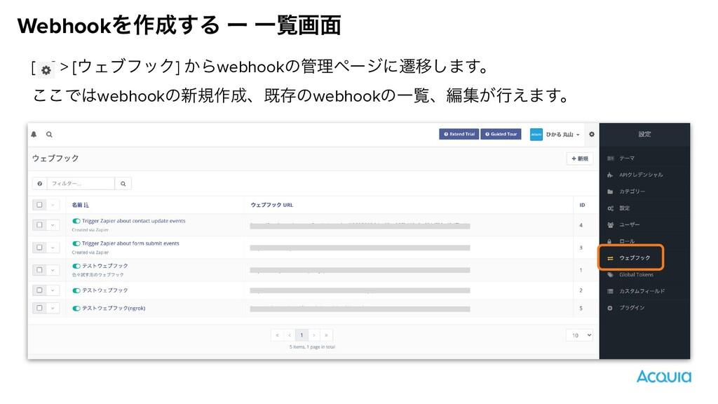 WebhookΛ࡞͢Δ ʔ Ұཡը໘ [ɹ] > [ΣϒϑοΫ] ͔Βwebhookͷཧ...