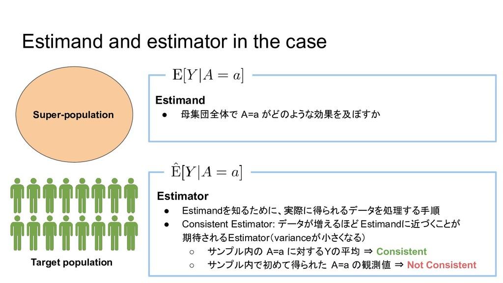 Estimand and estimator in the case Super-popula...
