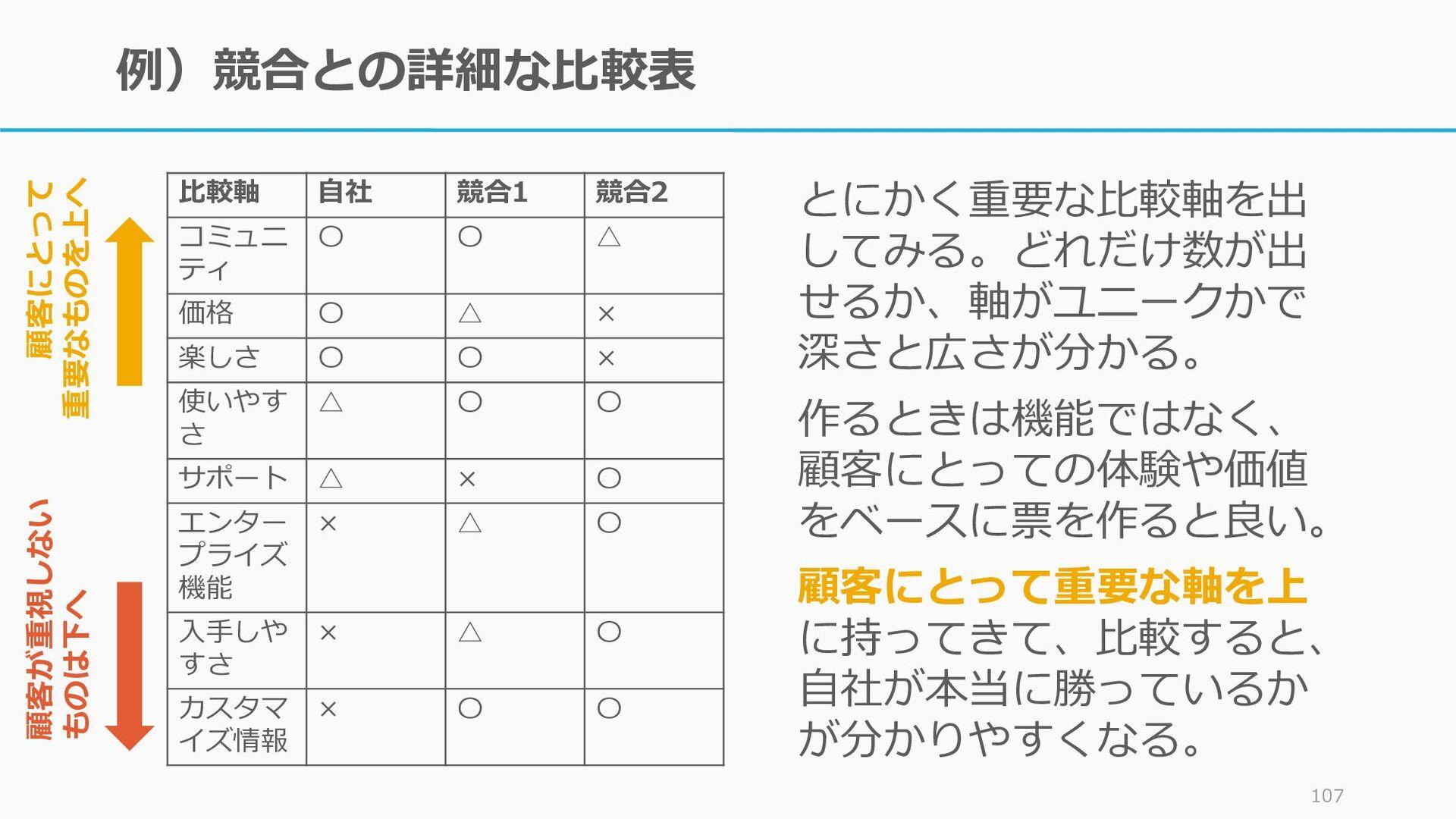 107 https://foundx.jp/ ご応募お待ちしています