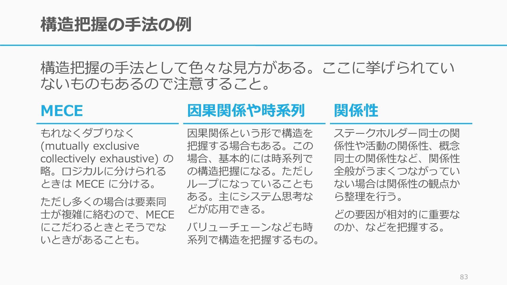 原因分析:コーザリティ分析 (Causal Analysis) 友達が少ない原因は、他人に声を...