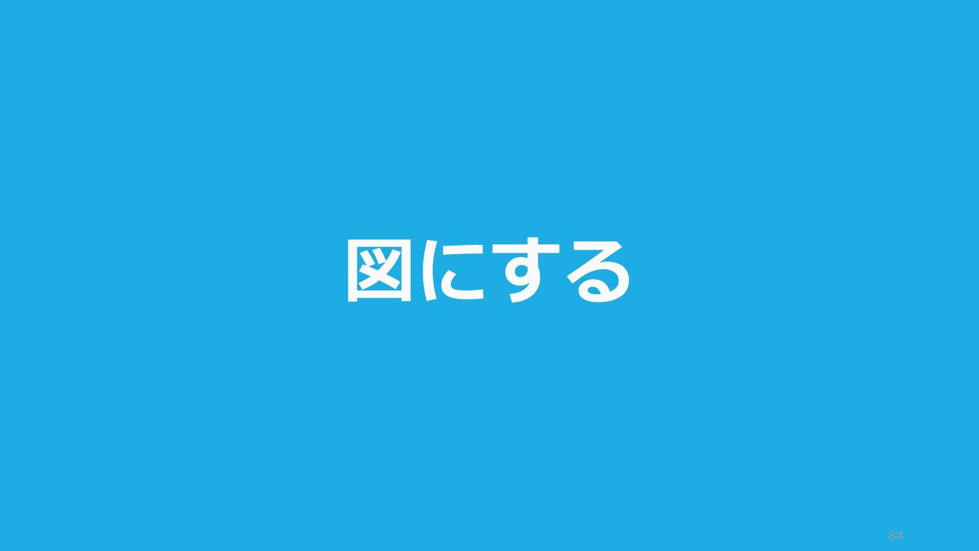 原因分析:コーザリティ分析 (Causal Analysis) その背景には「共通の話題がない...