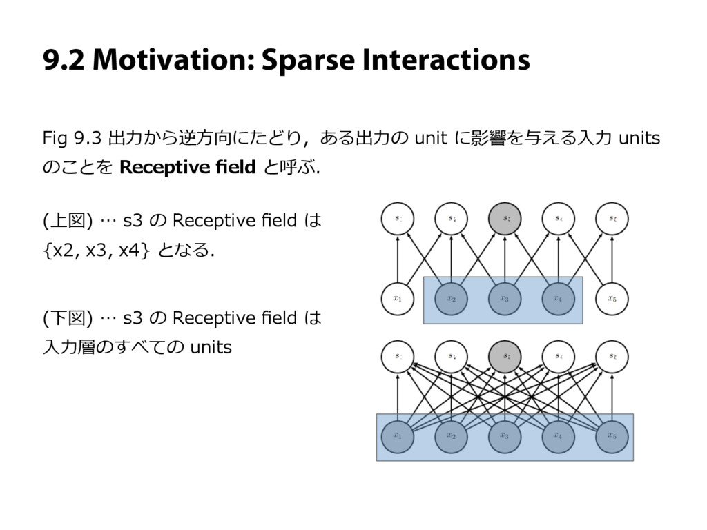 9.2 Motivation: Sparse Interactions Fig 9.3 出⼒か...