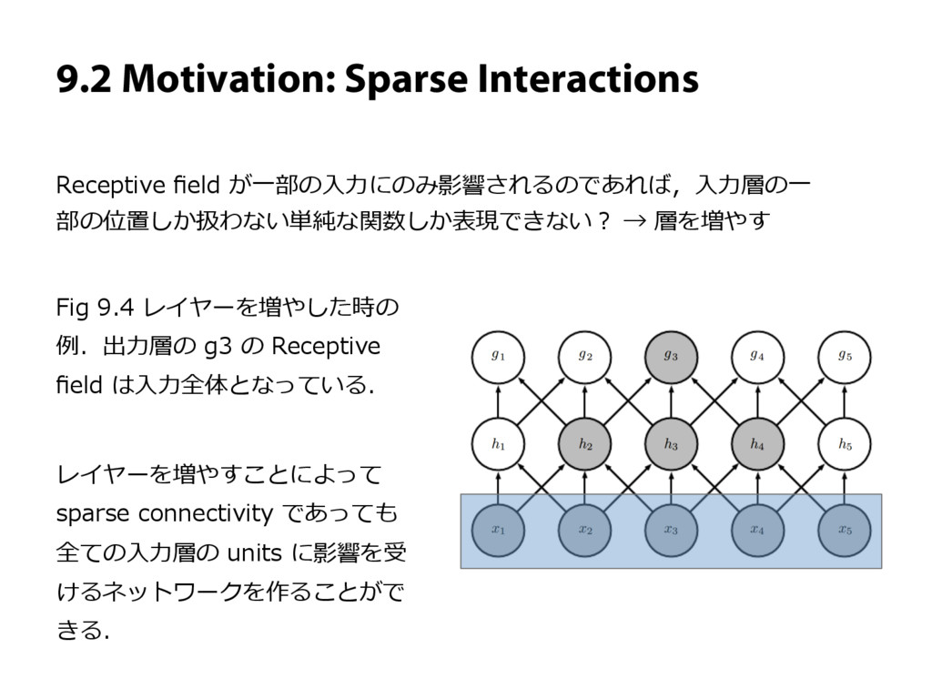 9.2 Motivation: Sparse Interactions Fig 9.4 レイヤ...