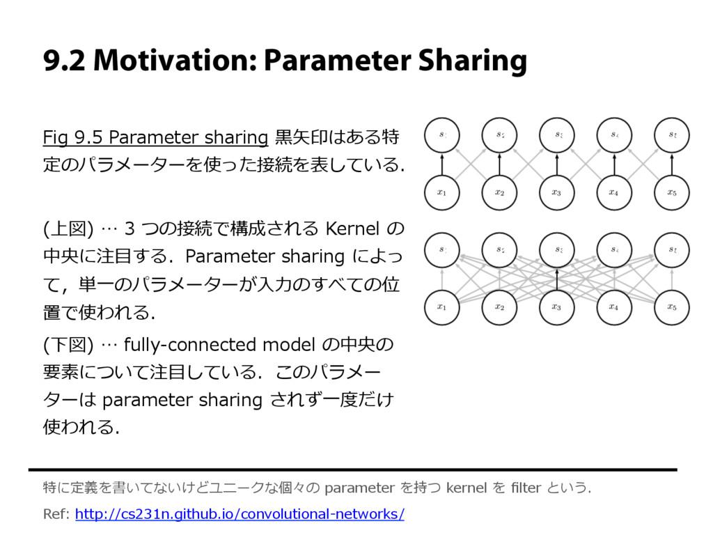 9.2 Motivation: Parameter Sharing Fig 9.5 Param...