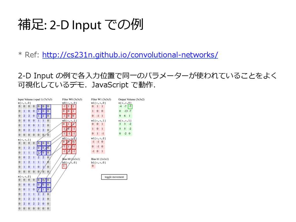 補⾜: 2-D Input での例 * Ref: http://cs231n.github.i...