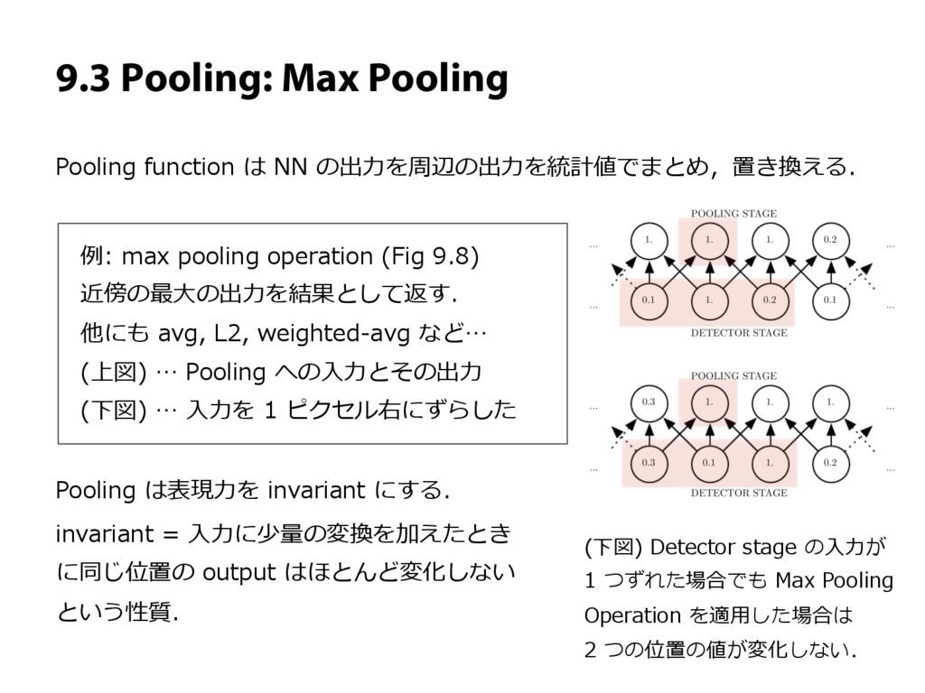 9.3 Pooling: Max Pooling Pooling function は NN ...