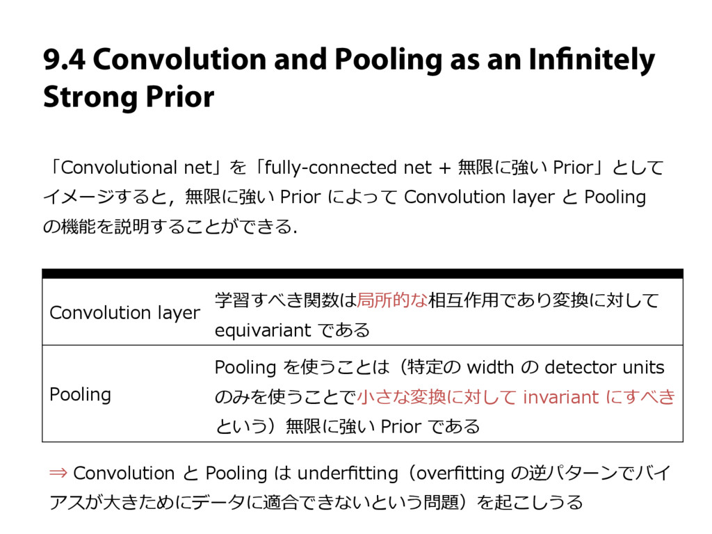 9.4 Convolution and Pooling as an Infinitely St...