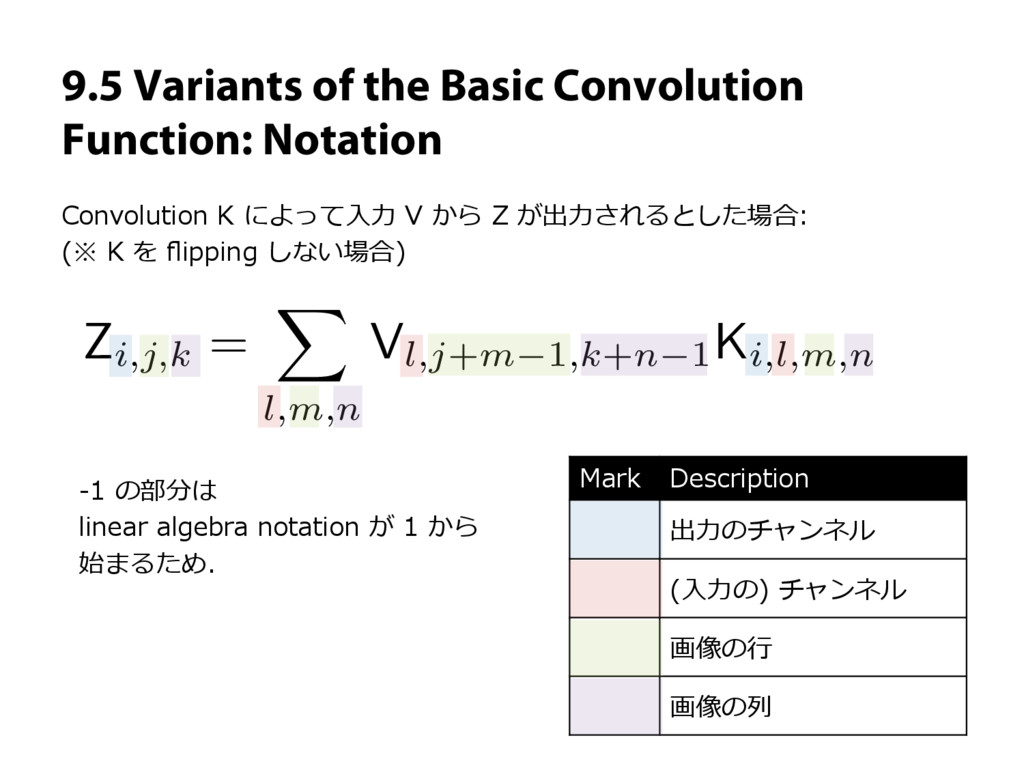 9.5 Variants of the Basic Convolution Function:...