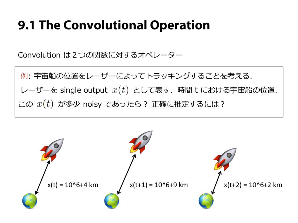 9.1 The Convolutional Operation Convolution は2つ...