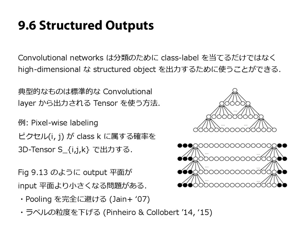 9.6 Structured Outputs Convolutional networks は...