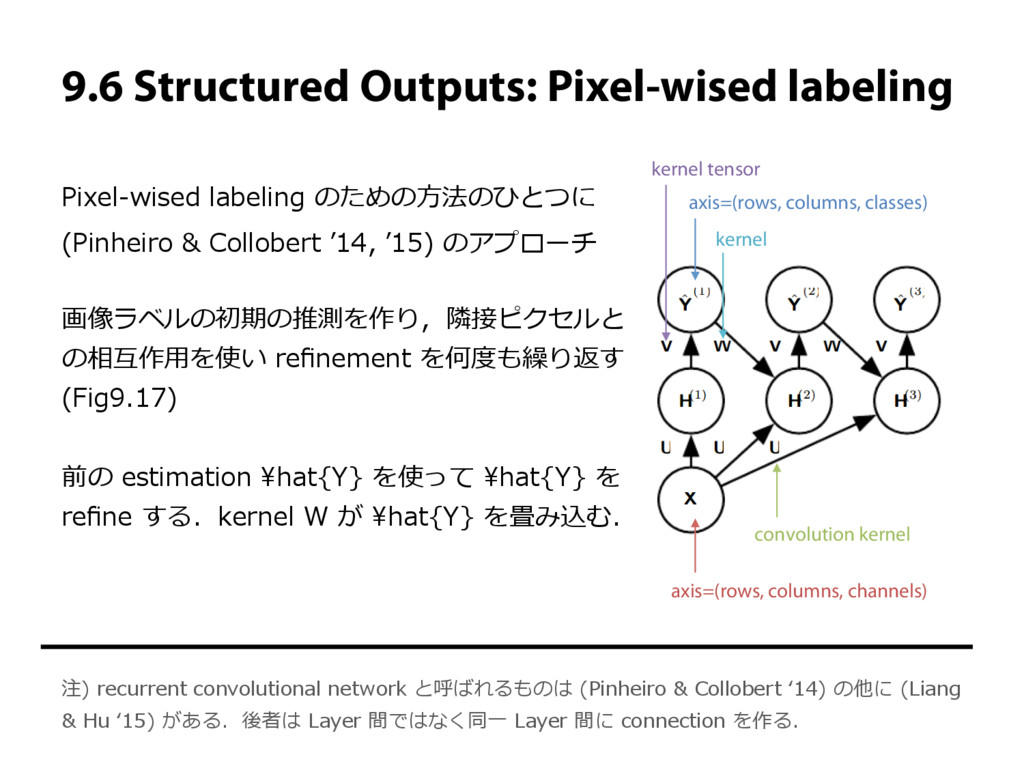 9.6 Structured Outputs: Pixel-wised labeling Pi...