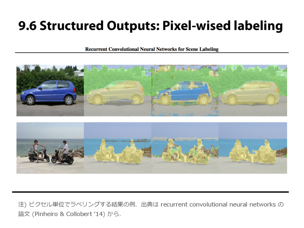 9.6 Structured Outputs: Pixel-wised labeling 注)...