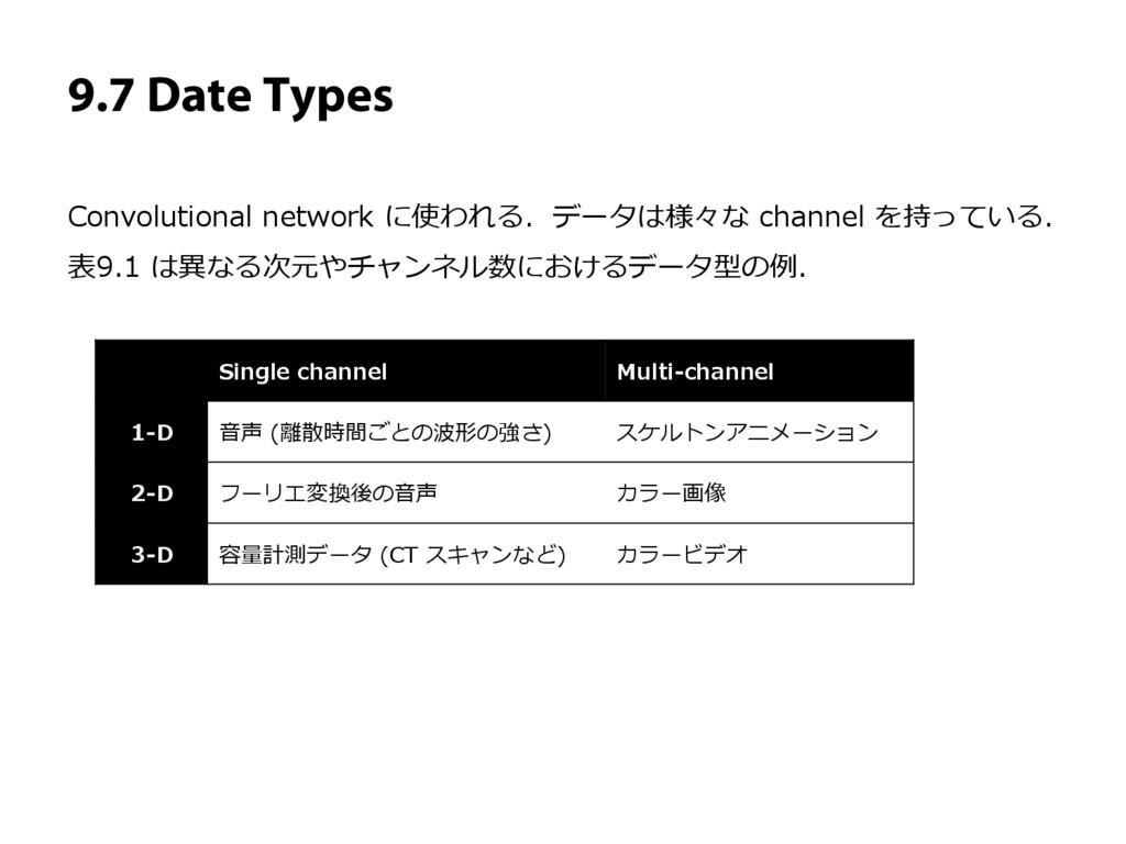 9.7 Date Types Convolutional network に使われる.データは...
