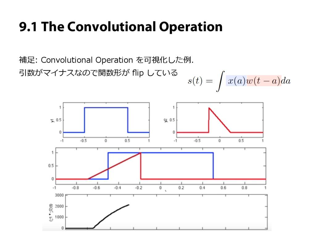 9.1 The Convolutional Operation 補⾜: Convolution...