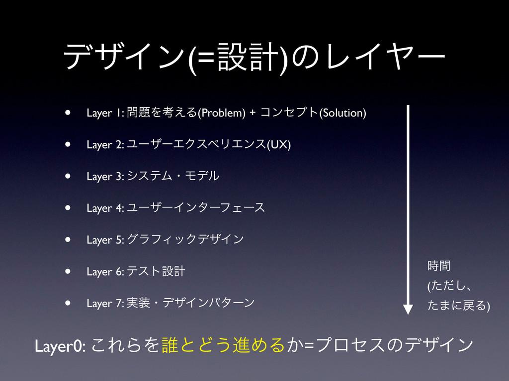 σβΠϯ(=ઃܭ)ͷϨΠϠʔ • Layer 1: Λߟ͑Δ(Problem) + ίϯη...