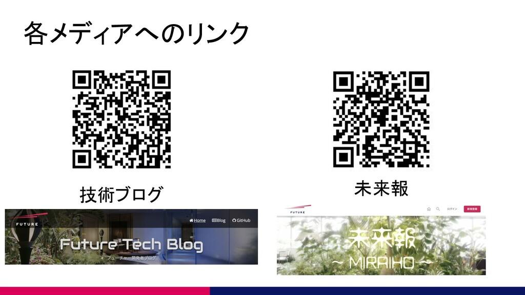 各メディアへのリンク 技術ブログ 未来報