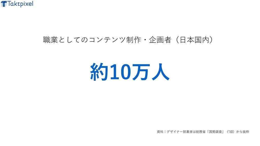 約10万人 資料:デザイナー就業者は総務省「国勢調査」('10)から抜粋 職業としてのコンテン...