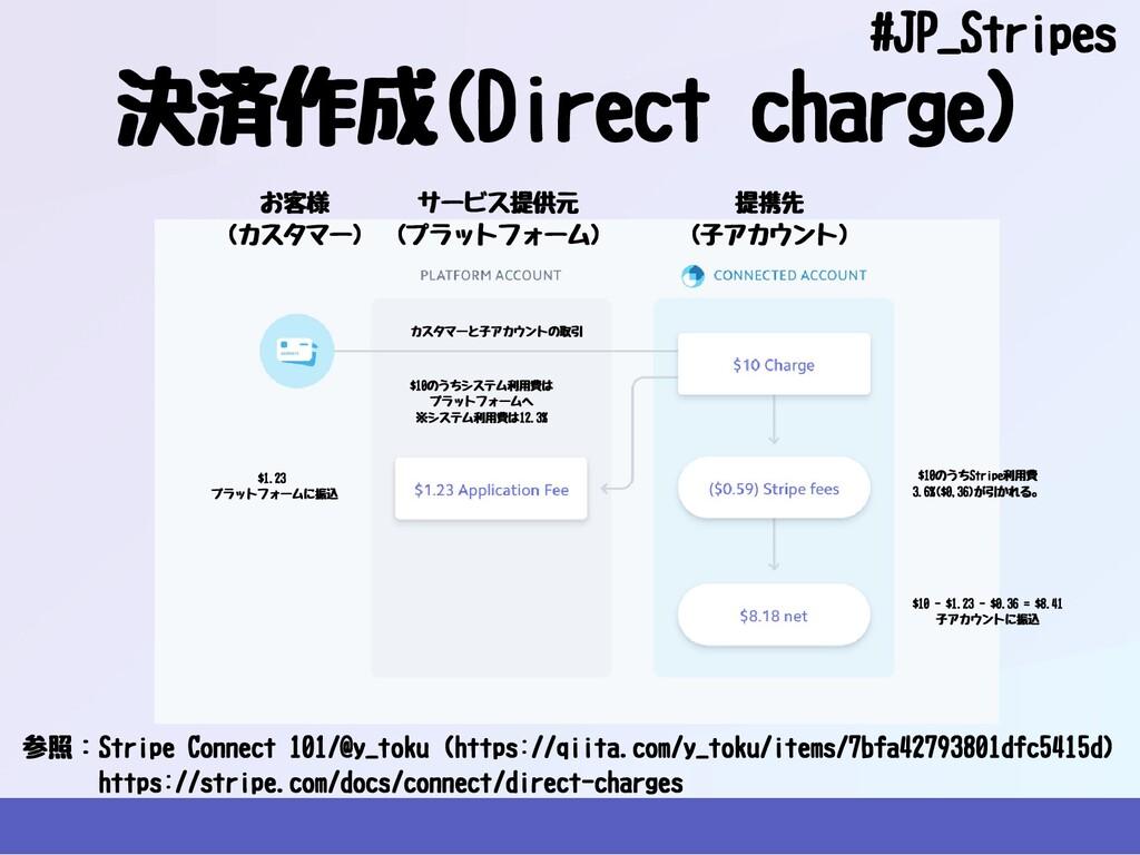 決済作成(Directcharge) #JP_Stripes 参照:StripeConne...