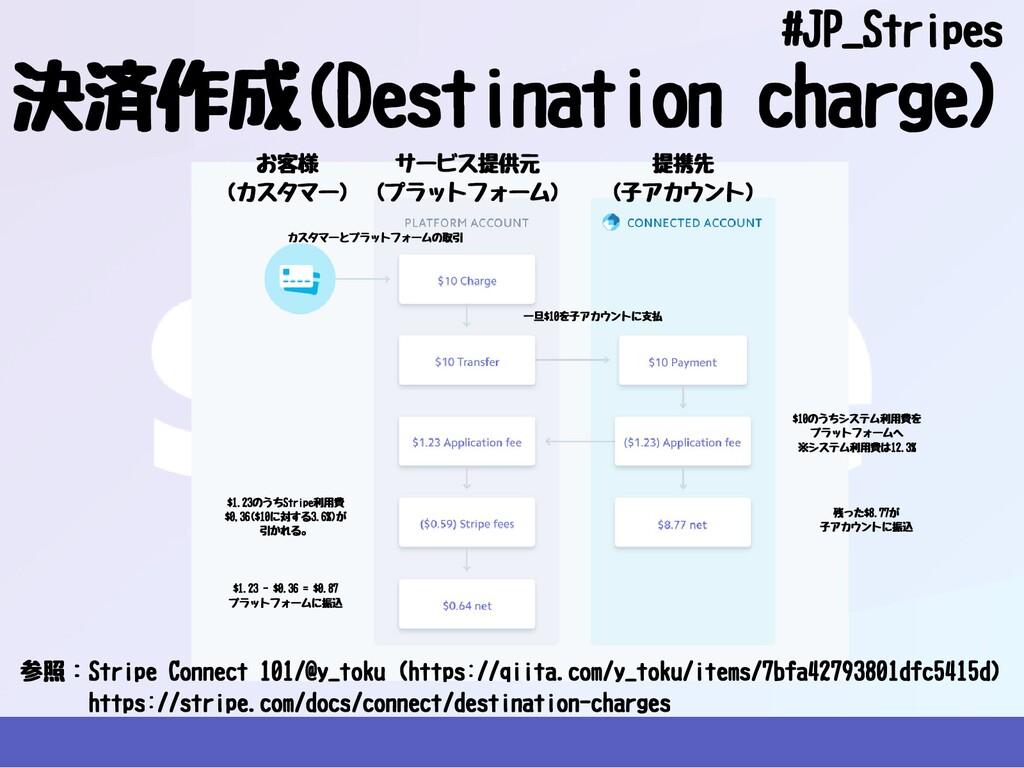 決済作成(Destinationcharge) #JP_Stripes 参照:Stripe...