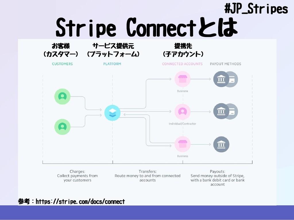 StripeConnectとは #JP_Stripes 参考:https://stripe....