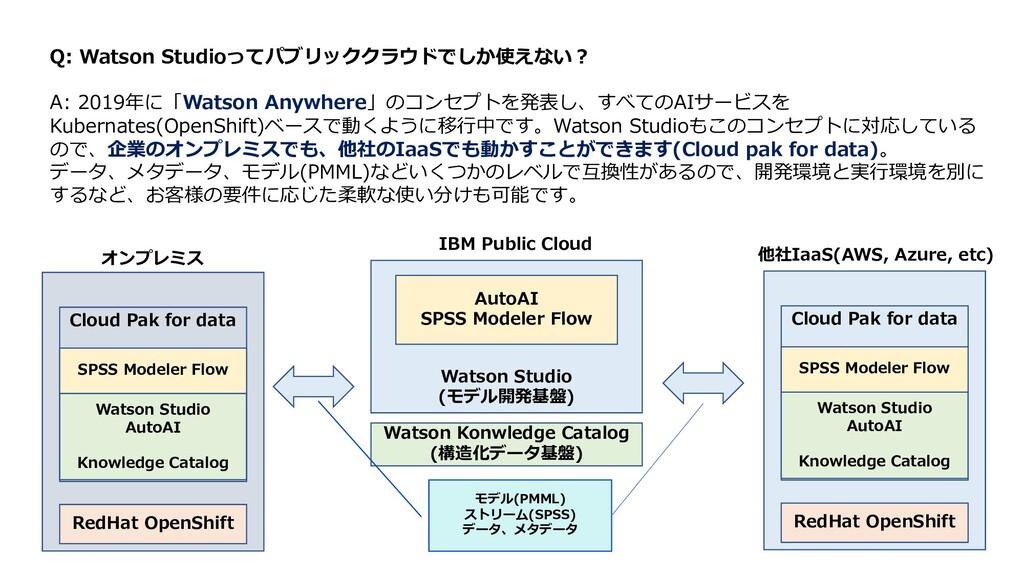Q: Watson Studioってパブリッククラウドでしか使えない︖ A: 2019年に「W...