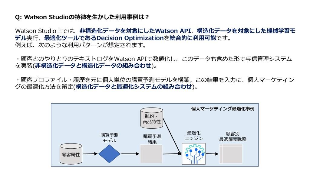 Q: Watson Studioの特徴を⽣かした利⽤事例は︖ Watson Studio上では...