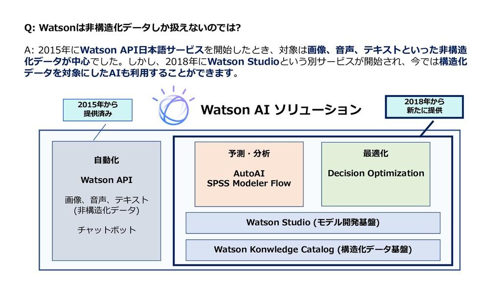Q: Watsonは⾮構造化データしか扱えないのでは? A: 2015年にWatson API...