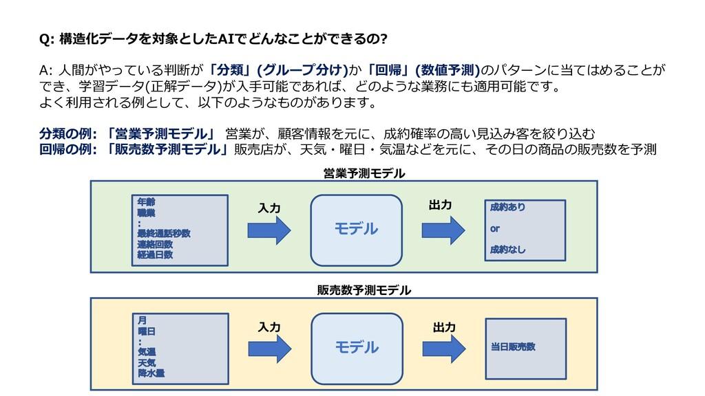 Q: 構造化データを対象としたAIでどんなことができるの? A: ⼈間がやっている判断が「分類...
