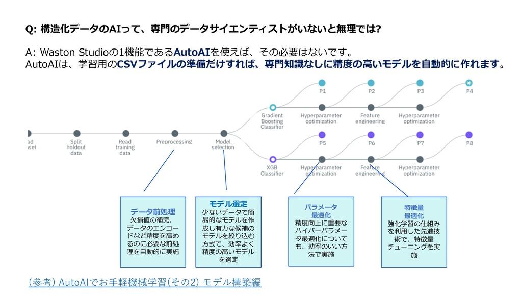 Q: 構造化データのAIって、専⾨のデータサイエンティストがいないと無理では? A: Wast...