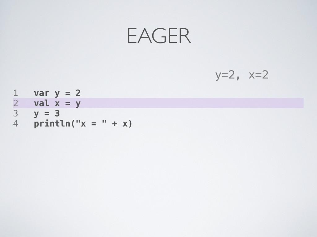 """1 var y = 2 2 val x = y 3 y = 3 4 println(""""x = ..."""