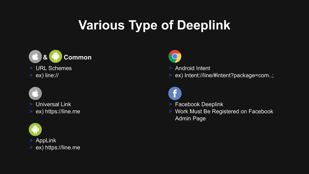 Various Type of Deeplink > Facebook Deeplink > ...
