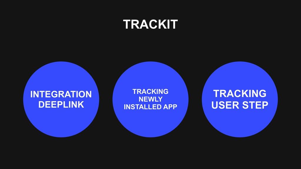 TRACKIT INTEGRATION  DEEPLINK TRACKING USER ST...