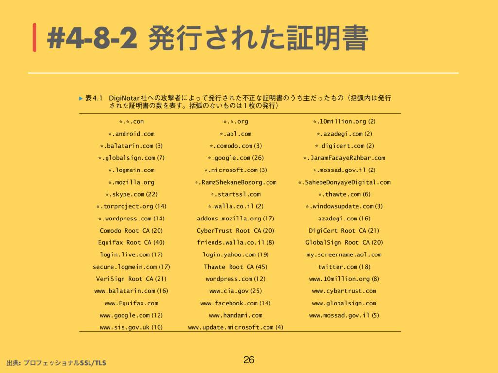 #4-8-2 ൃߦ͞Εͨূ໌ॻ  ࠷ॳʹ CA αʔόຊମͷΞΫηεʹޭ͔ͯ͠Β 1...