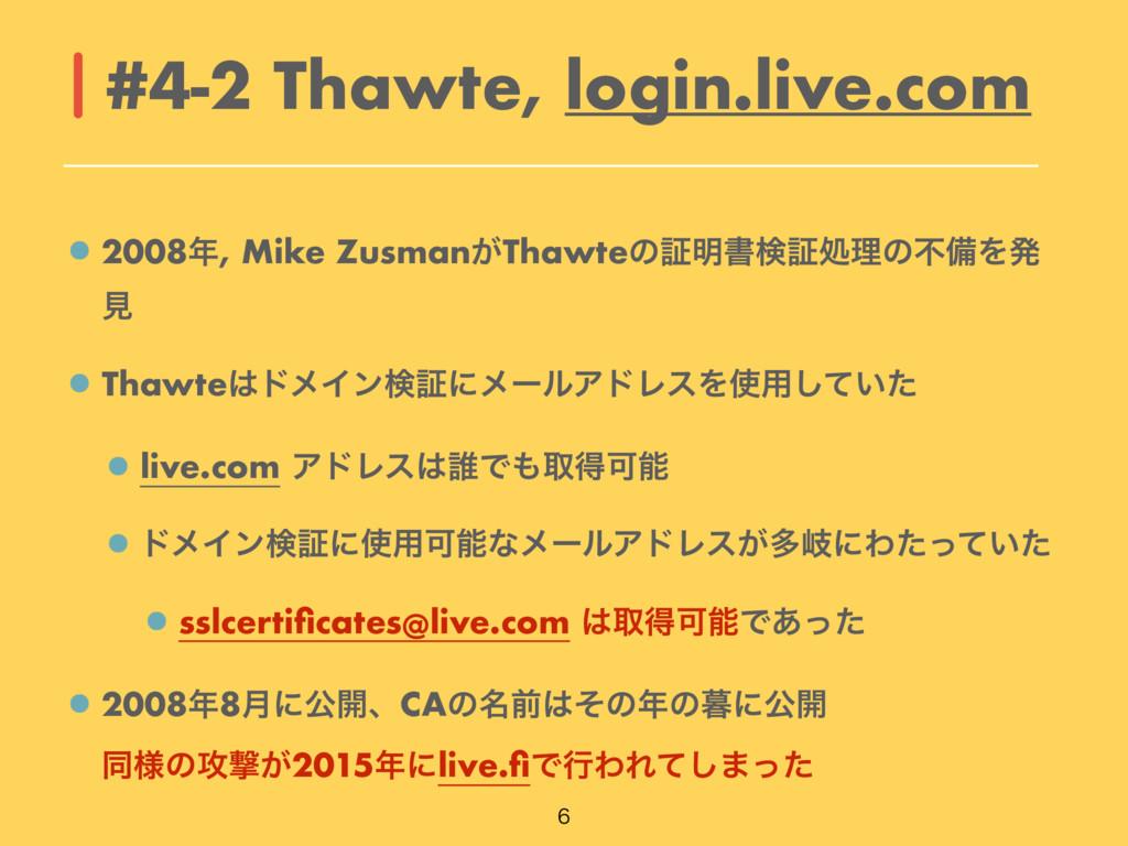 2008, Mike Zusman͕Thawteͷূ໌ॻݕূॲཧͷෆඋΛൃ ݟ Thawte...