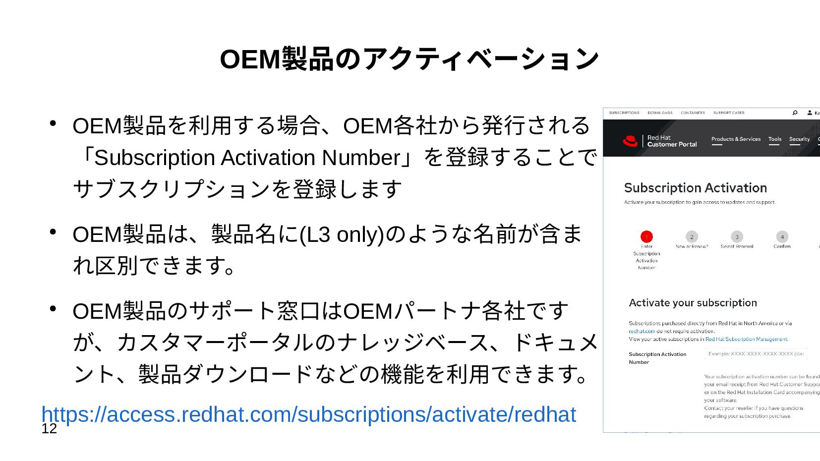 12 OEM製品のアクティベーション ● OEM製品を利用する場合、OEM各社から発行される ...