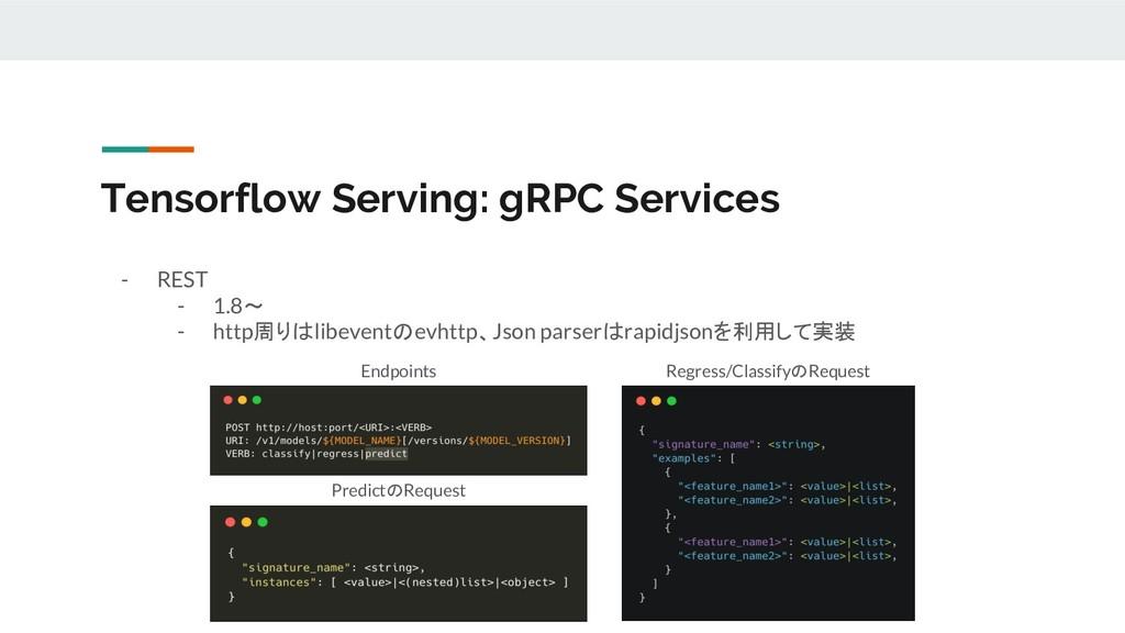 Tensorflow Serving: gRPC Services - REST - 1.8〜...